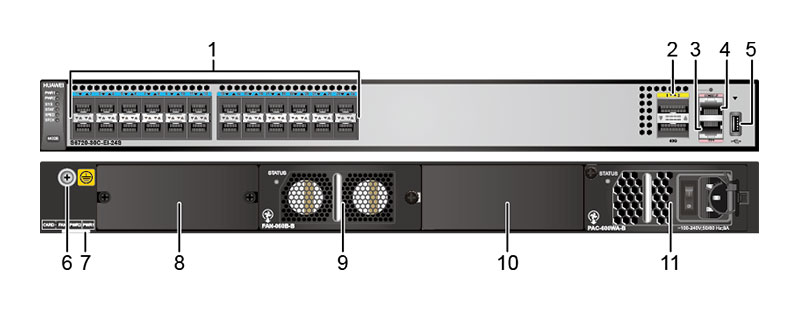 S6720-30C-EI-24S-DC dual appearance and structure
