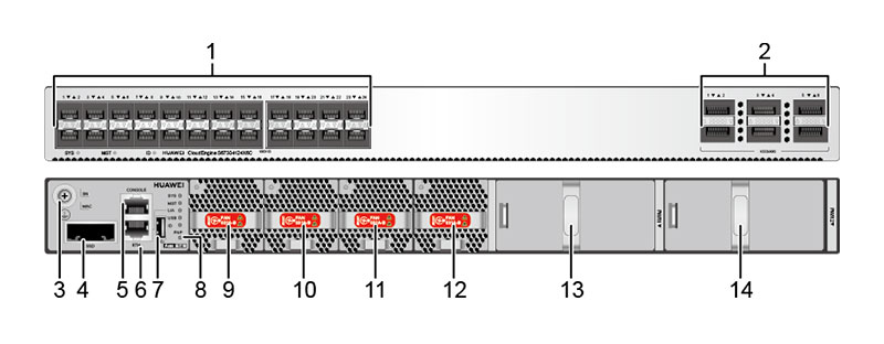 S6730-H24X6C-ACappearance and structure