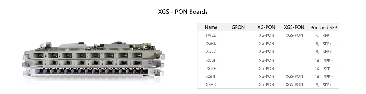 XGS-PON Solution