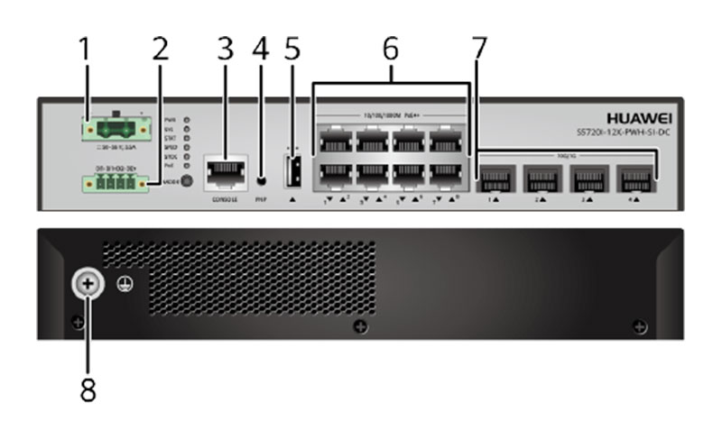 S5720I-12X-PWH-SI-DC appearance and structure